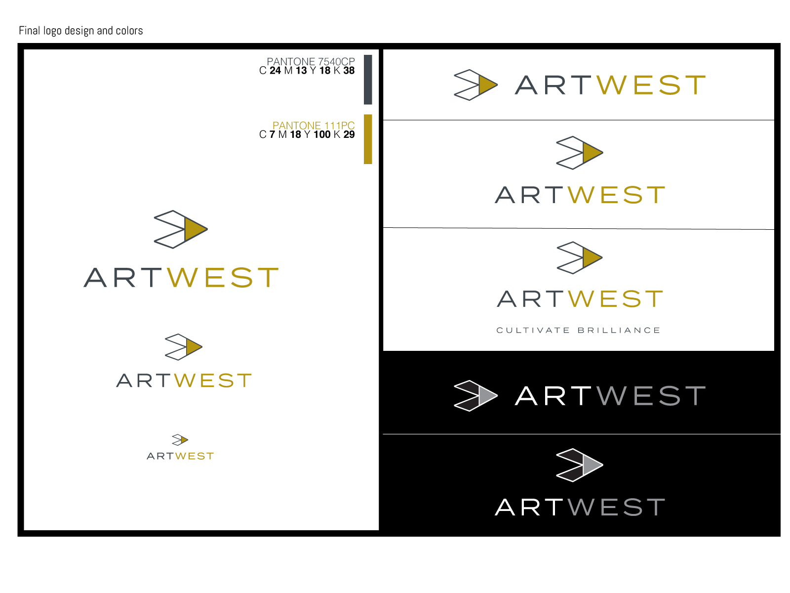 Final ArtWest logo design